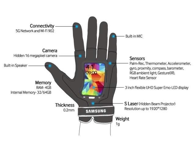 samsung-fingers-official