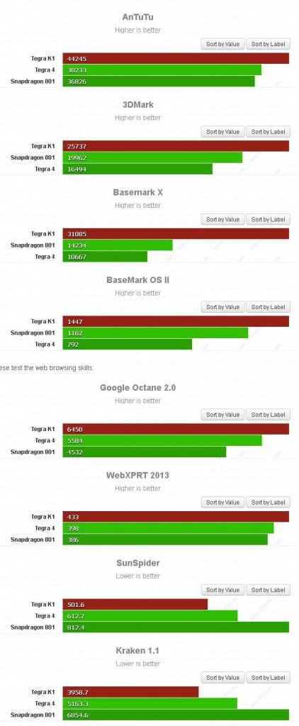 k1-benchmark-1